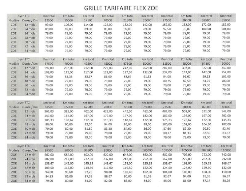 Contrat batterie 49 euros mois page 2 - Grille de salaire contrat pro ...